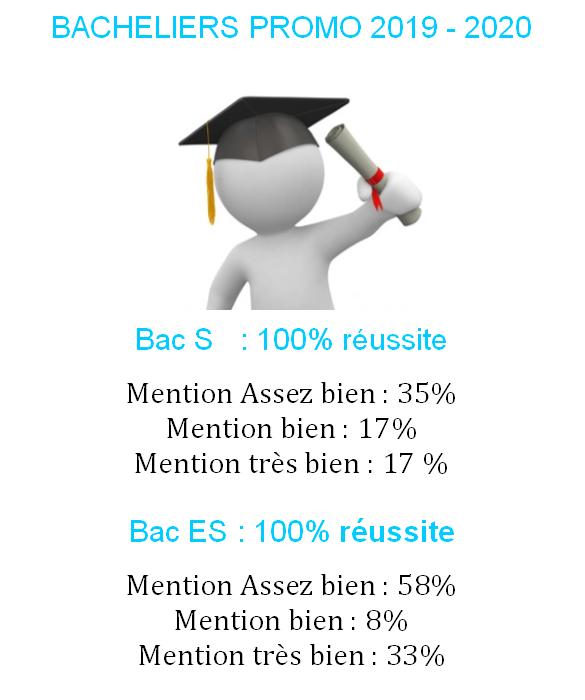 bac res - Présentation Lycée Générale